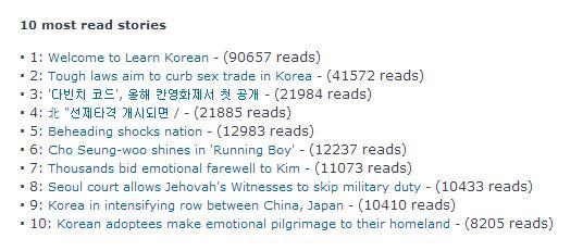 Learn-Korean.net