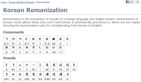 Korean Lessons